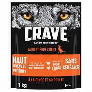 Crave croquettes à la dinde & au poulet pour chien 1kg