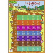 Poster conjugaisons 52x76cm