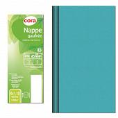 Cora nappe rouleau chevron turquoise 6x1.18m